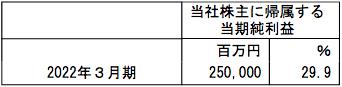 f:id:aopin:20210531110615p:plain