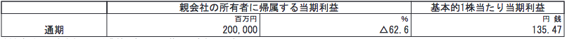 f:id:aopin:20210603094338p:plain