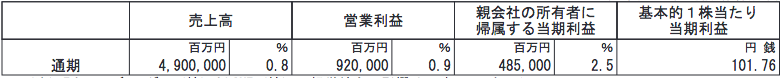 f:id:aopin:20210605180147p:plain