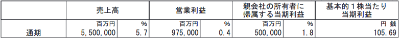 f:id:aopin:20210605215401p:plain
