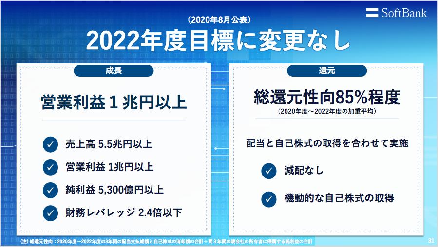 f:id:aopin:20210605224612p:plain
