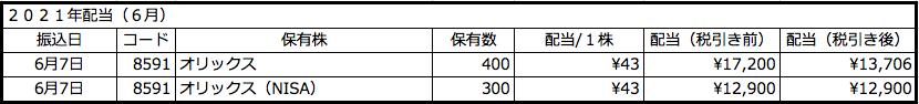 f:id:aopin:20210607212740p:plain