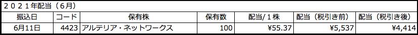 f:id:aopin:20210611232103p:plain