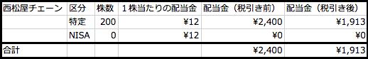f:id:aopin:20210612114703p:plain
