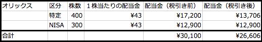 f:id:aopin:20210612115242p:plain