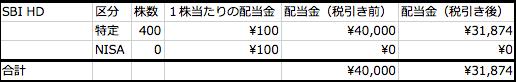 f:id:aopin:20210612121213p:plain
