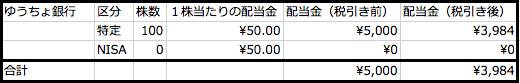 f:id:aopin:20210618232943p:plain