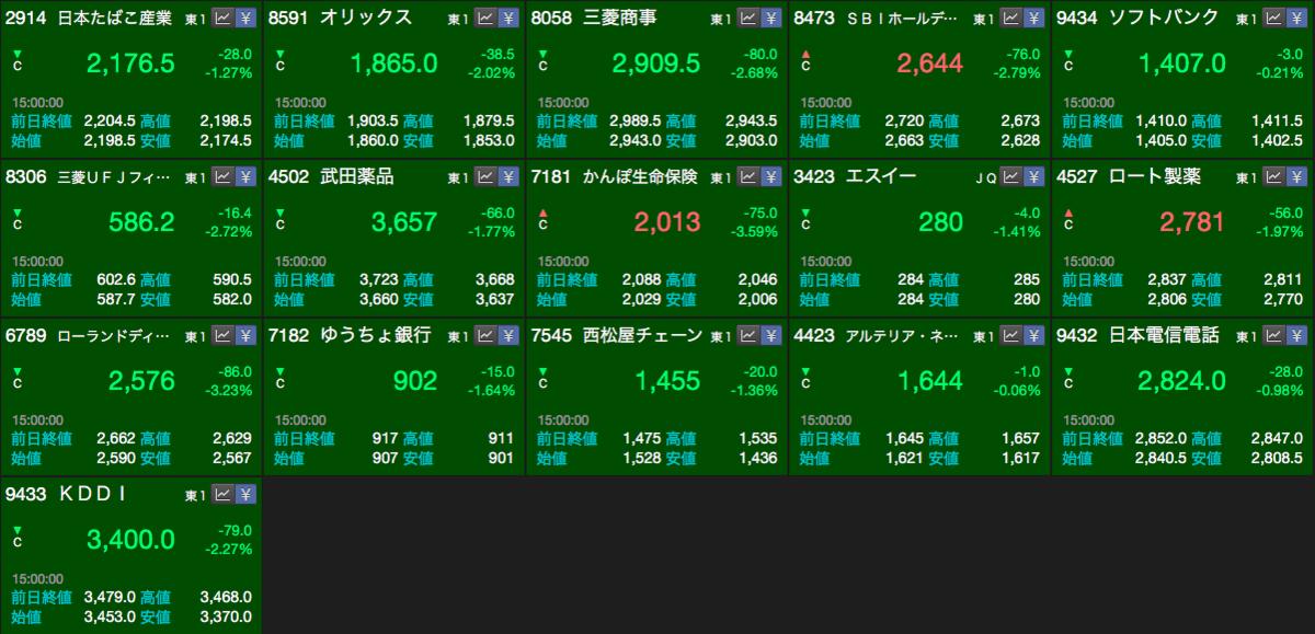 f:id:aopin:20210621162352p:plain