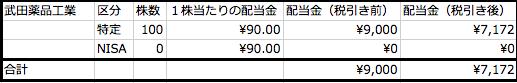 f:id:aopin:20210630203137p:plain