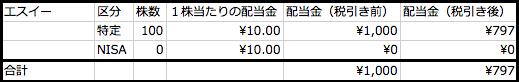 f:id:aopin:20210630203241p:plain