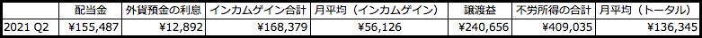 f:id:aopin:20210701233948p:plain