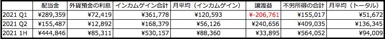 f:id:aopin:20210702000218p:plain