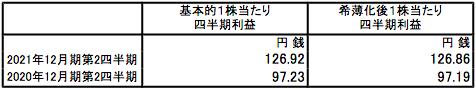 f:id:aopin:20210730173511p:plain