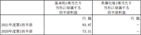 f:id:aopin:20210807213208p:plain