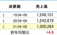 f:id:aopin:20210808163218p:plain