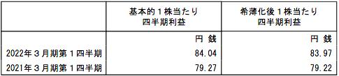 f:id:aopin:20210808171749p:plain