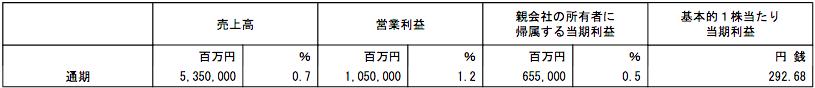f:id:aopin:20210808172243p:plain