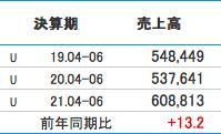 f:id:aopin:20210809121400p:plain