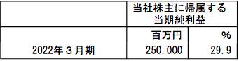f:id:aopin:20210809132706p:plain