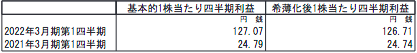 f:id:aopin:20210809205517p:plain