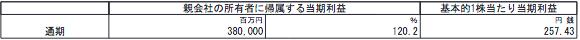 f:id:aopin:20210809213630p:plain