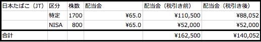 f:id:aopin:20211002140549p:plain