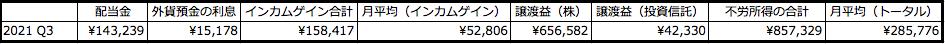 f:id:aopin:20211002214234p:plain