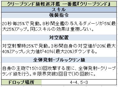 f:id:aotaka88:20171027140705p:plain