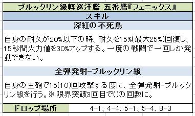 f:id:aotaka88:20171027140806p:plain