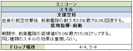 f:id:aotaka88:20171027140919p:plain