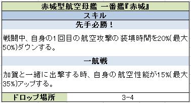 f:id:aotaka88:20171027140941p:plain