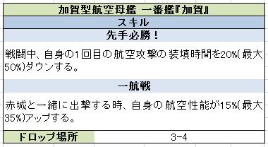 f:id:aotaka88:20171027141003p:plain