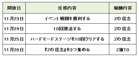 f:id:aotaka88:20171126194008p:plain