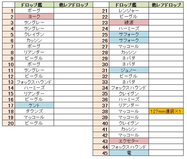 f:id:aotaka88:20171129183518p:plain