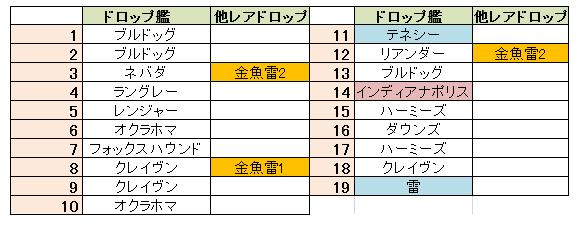 f:id:aotaka88:20171201104728p:plain