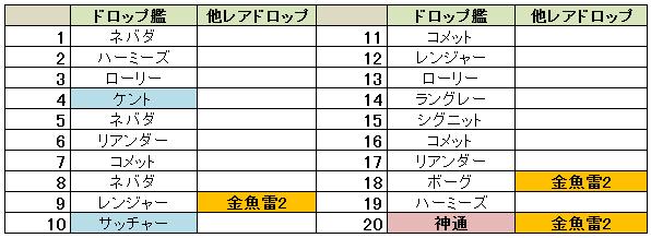 f:id:aotaka88:20180122121807p:plain