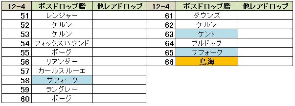 f:id:aotaka88:20180715211002p:plain