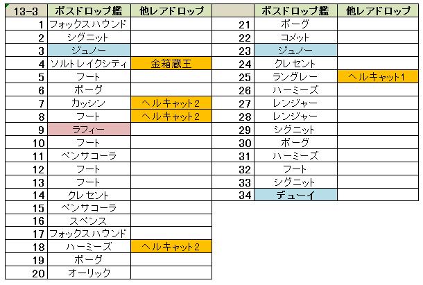 f:id:aotaka88:20190410093632p:plain