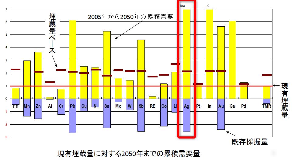 f:id:aotakoblog:20210411081506p:plain