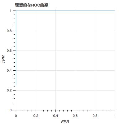 f:id:aotamasaki:20180407192233p:plain