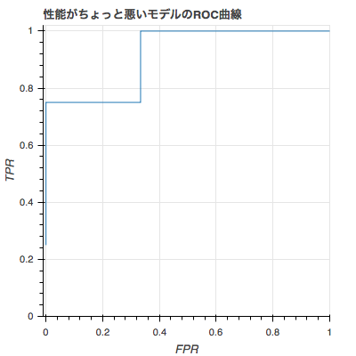 f:id:aotamasaki:20180407192329p:plain