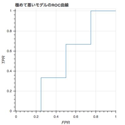 f:id:aotamasaki:20180407192407p:plain