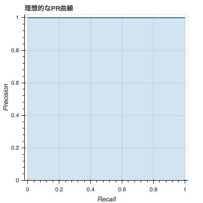 f:id:aotamasaki:20180408234104p:plain