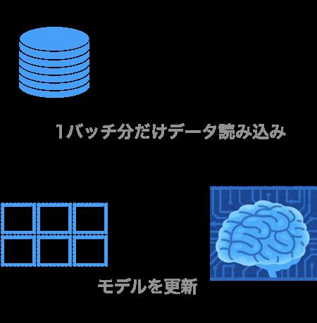 f:id:aotamasaki:20180827123548p:plain