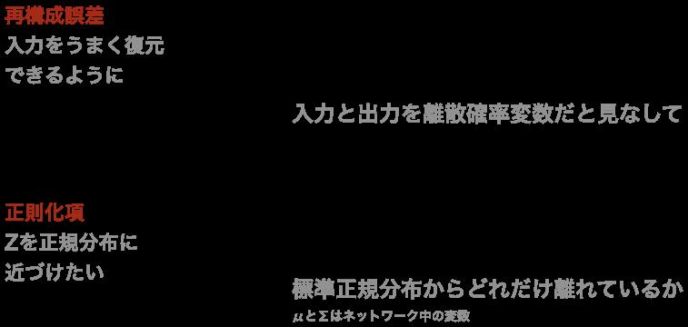 f:id:aotamasaki:20180923120951p:plain