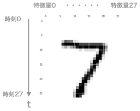 f:id:aotamasaki:20180923121035p:plain