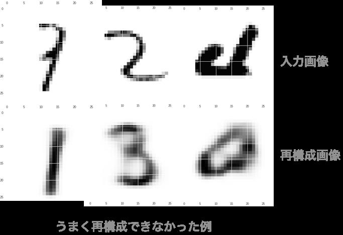 f:id:aotamasaki:20180923121138p:plain