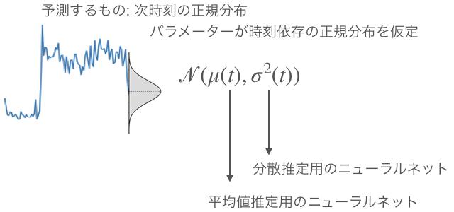 f:id:aotamasaki:20181104100634p:plain