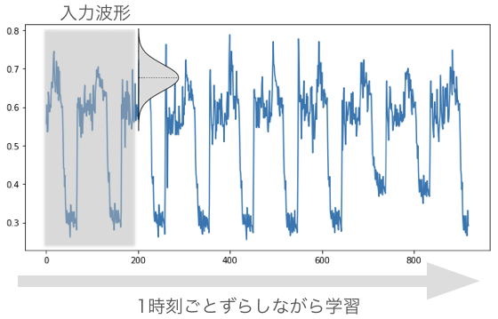 f:id:aotamasaki:20181104100813p:plain