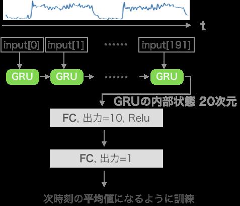 f:id:aotamasaki:20181104100924p:plain